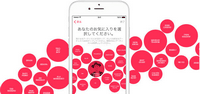 Apple Music 再登録