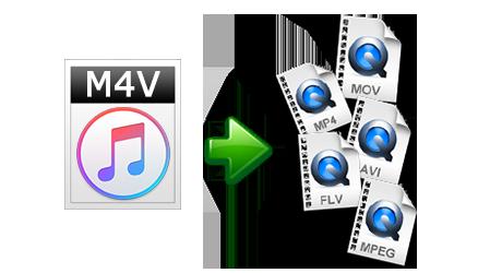 パソコンに保存してある動画ファイルをiPhoneへ入 …